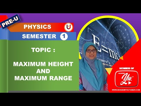 Maximum Height and Maximum Range of the Projectile