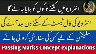 Islamabad Police Written Test Merit + Result Date will be