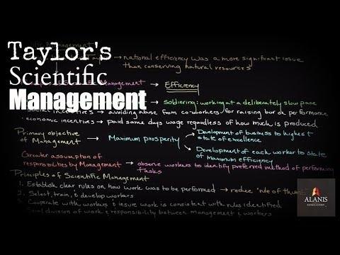 Episode 143: Frederick Winslow Taylor's Scientific Management