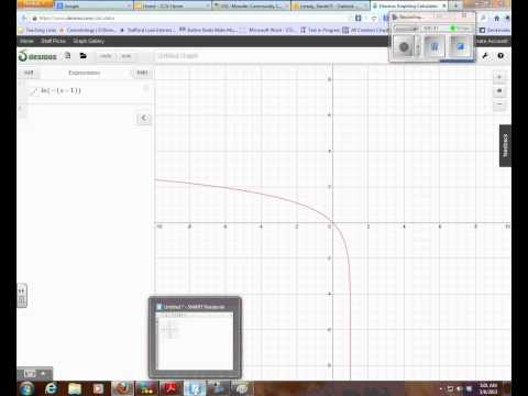 Finding the equation of a transformed log function