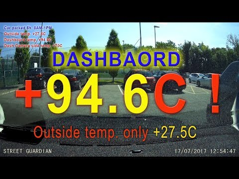Outside +27.5C, Dashboard +94.6C, Dashcam +70C (Part 3). Measured with CEM DT-8866
