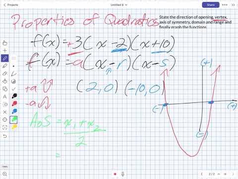 Properties of Quadratics (Grade 11 University)