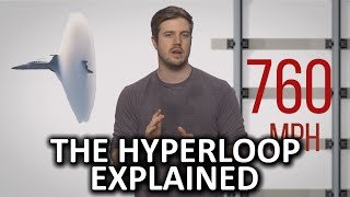 The Hyperloop As Fast As Possible