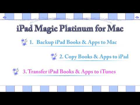 [iPad Manager] How to Transfer Books & Apps between iPad, Mac and iTunes?