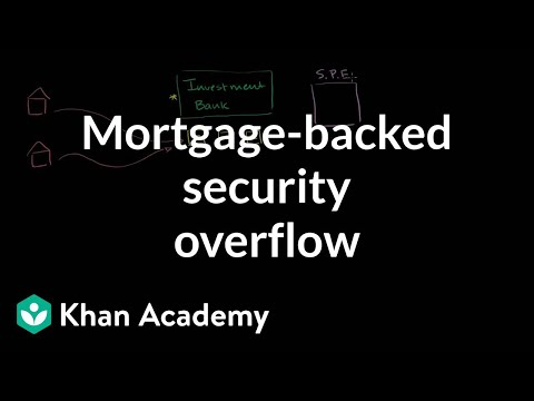 Mortgage-backed security overview   Finance & Capital Markets   Khan Academy