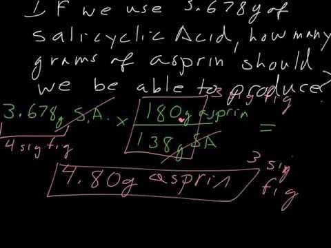 Aspirin Percent Yield Math
