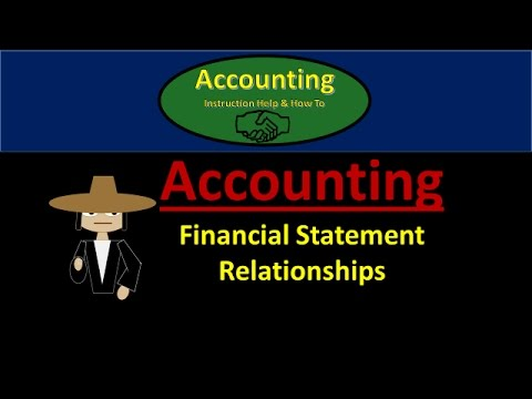 101 Balance Sheet & Income Statement Relationship - Accounting 101