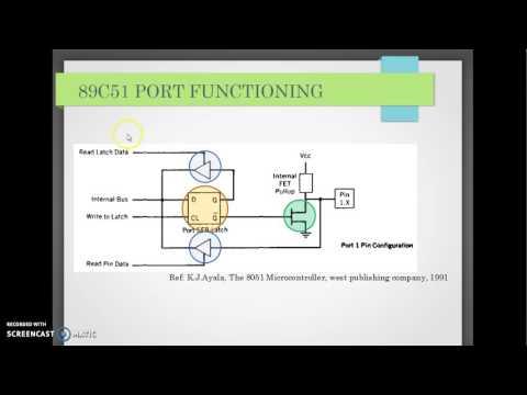 89C51 ports
