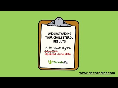 Cholesterol Test: Understanding Your Results  by Decarb Diet Low Carb Lifestyle