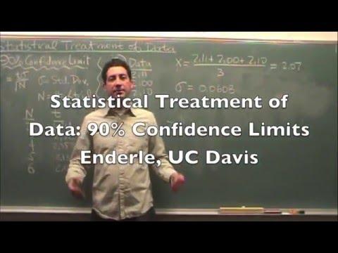 90% Confidence Limit