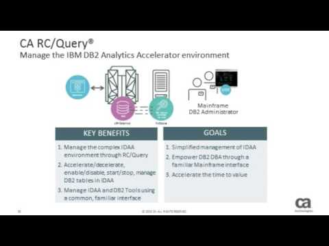 Conquer DB2 Optimization Video 4