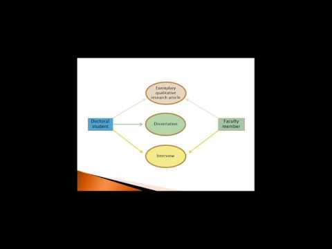 NVivo and Your Dissertation Defense