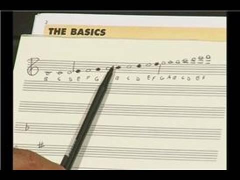 Saxophone Notation & Fingering Chart : Reading the Music Staff for Saxophone
