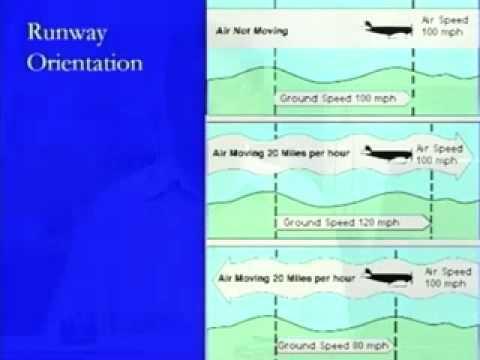 Lec-31 Runway Orientation