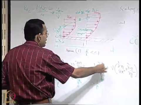 Mod-01 Lec-37 Boundary Layer Theory