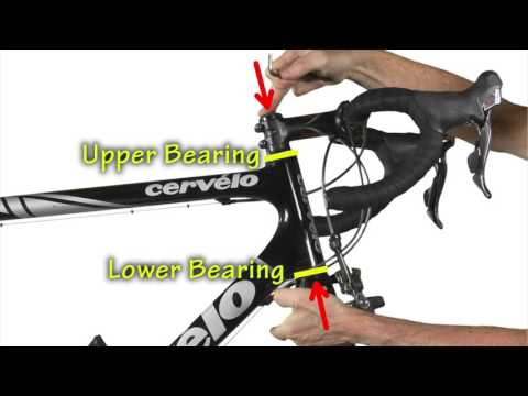 Quick and Easy HeadSet Adjustment