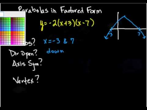 Graphing Parabolas in Factored Form y=a(x-r)(x-s)