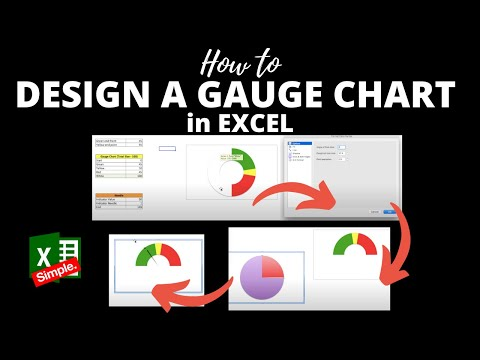 Create Speedometer Chart In Excel | Step by step guide for Gauge Chart in Excel