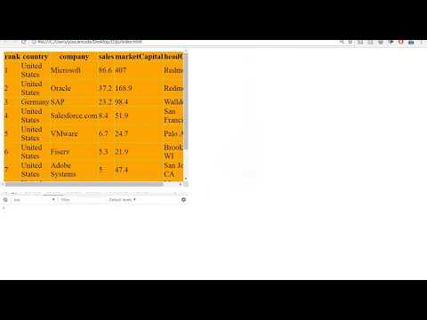 D3.js Tutorial -14 -Data joining -Creating table from JavaScript array: part 3