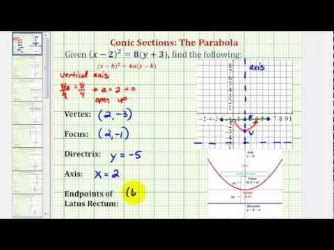 Ex 1: Conic Section: Parabola with Vertical Axis and Vertex NOT at the Origin (Up)