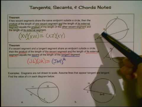 Tangents, Secants, and Chords Notes