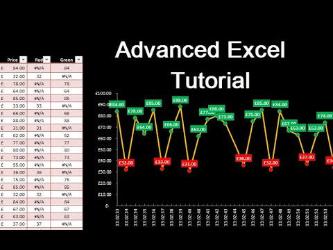 Advanced Excel Tutorial 1- online vba macros training