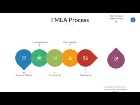 Flowchart Slides Powerpoint