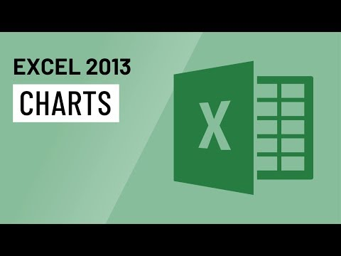 Excel 2013: Charts