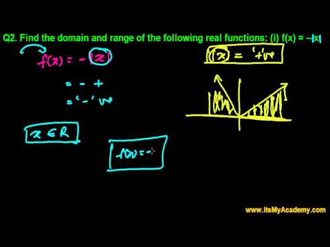How to Find Domain and Range of a Negative Absolute Function