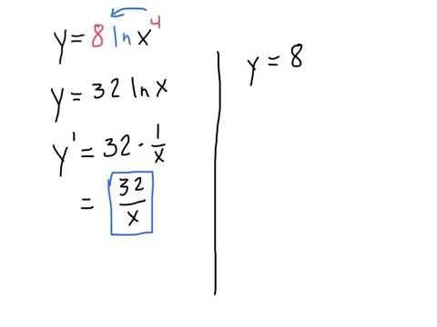Derivative Involving ln x