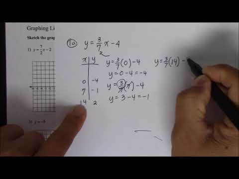 CC Math 7H  Graph Linear Function