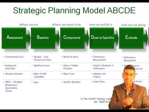 How to do a Strategic Plan - ABCDE To Strat Planning by Devan Moonsamy
