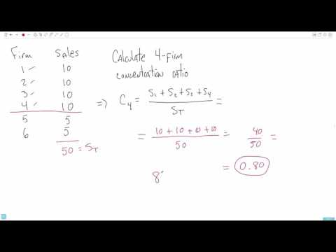 4-Firm Concentration Ratio Example