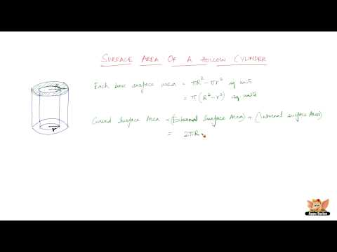 What is surface area of a hollow cylinder ?