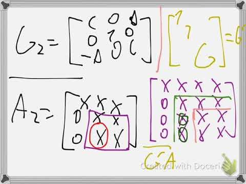 Givens rotation QR factorization (new)