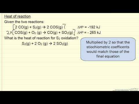 Heat of Reaction: Hess's Law (Example)