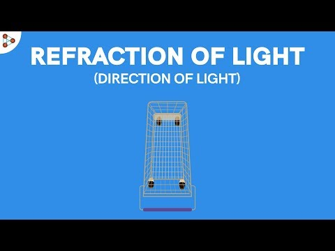 How does Change in Speed result in Change of Direction of Light? - CBSE 10