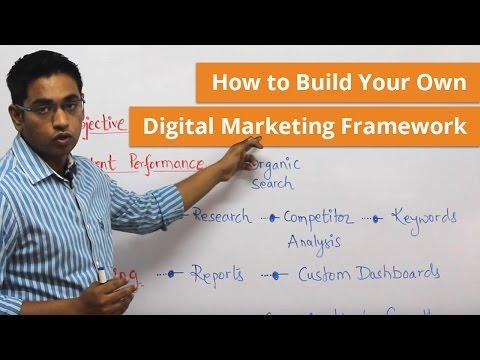 How To Build Your Own Digital Marketing Framework | Niswatch E03