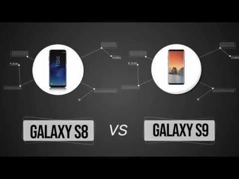 Samsung Galaxy S9 Vs S8 - Worth the Upgrade?