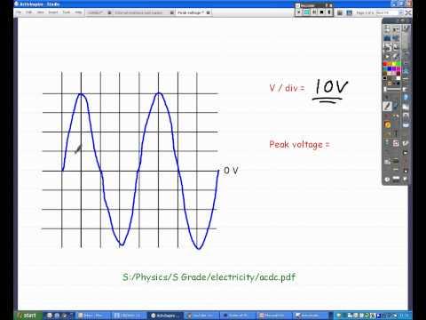 Measuring peak voltage
