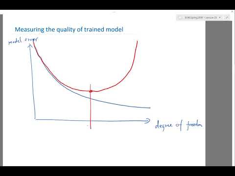 Measuring the quality of a trained model