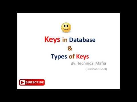 Database Keys & Types of keys in hindi (Simple Explain)