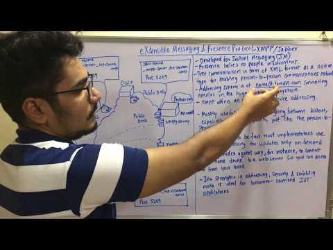 Internet Of Things | Tutorial #6 | IoT Protocols - XMPP