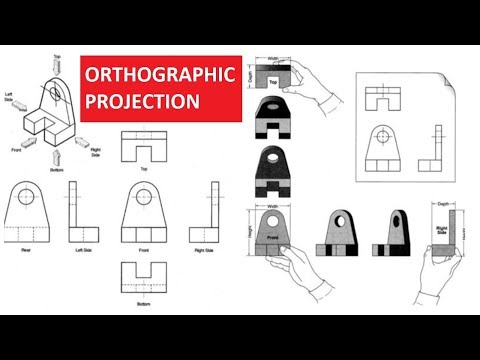 Orthographic Projections   Piping Official