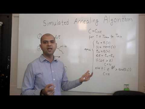 The simulated annealing algorithm explained with an analogy to a toy