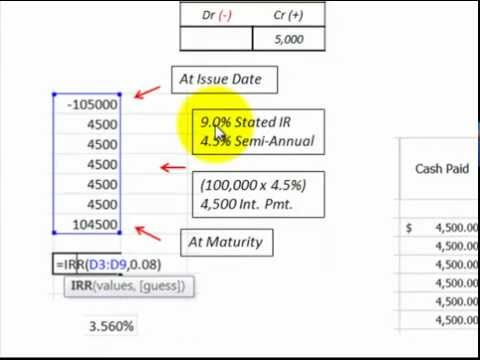 Bond Effective Interest Rate Calculation Using Internal Rate Of Return (Excel Function)