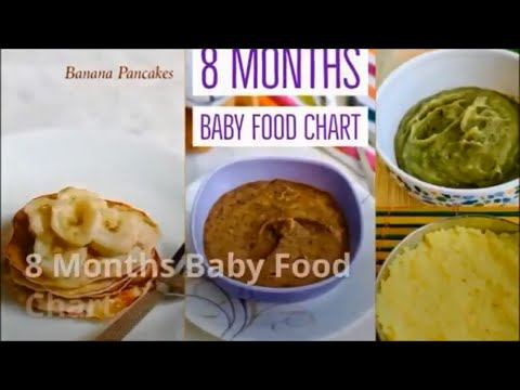 8 Months Baby Food Chart | 8 Months Indian Baby Food Recipes