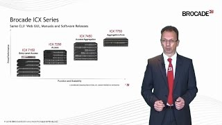 VLAN Routing on Brocade ICX - PakVim net HD Vdieos Portal