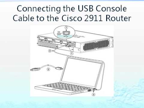 Connect the Cisco 3900 and 2900 Series Routers