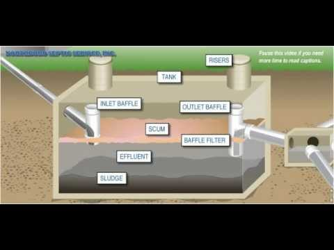 Diagram - Septic Tank